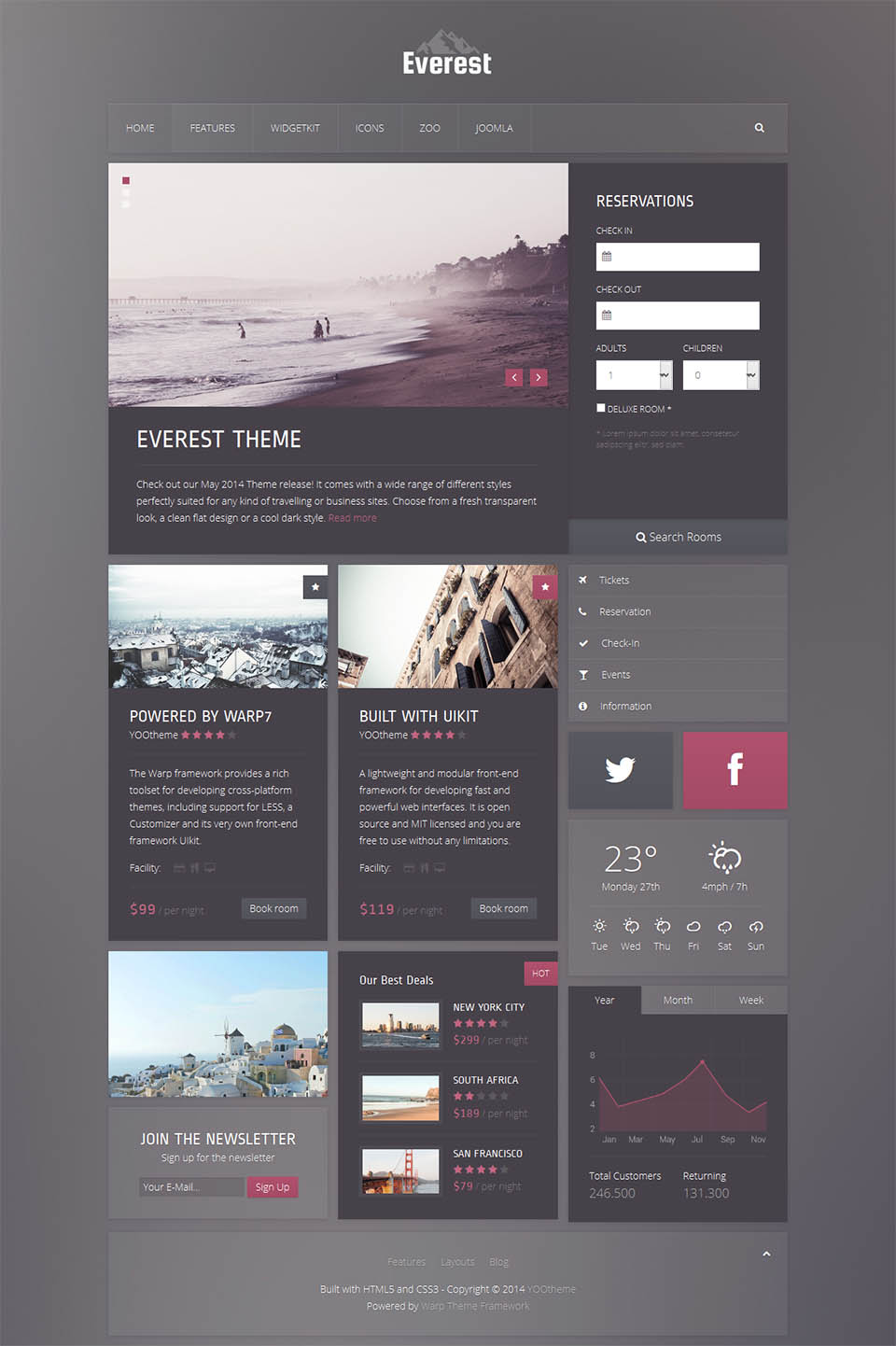 YOOtheme Everest v1.0.11 - template travel blog for Joomla